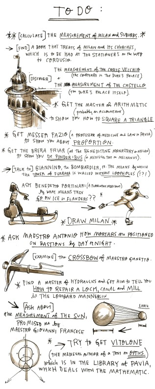 Leonardo da Vinci's To Do List circa 1490 (direct translation, amendments in brackets by Robert Krulwich). Illustration by Wendy Macnaughton for NPR. Original Article here.